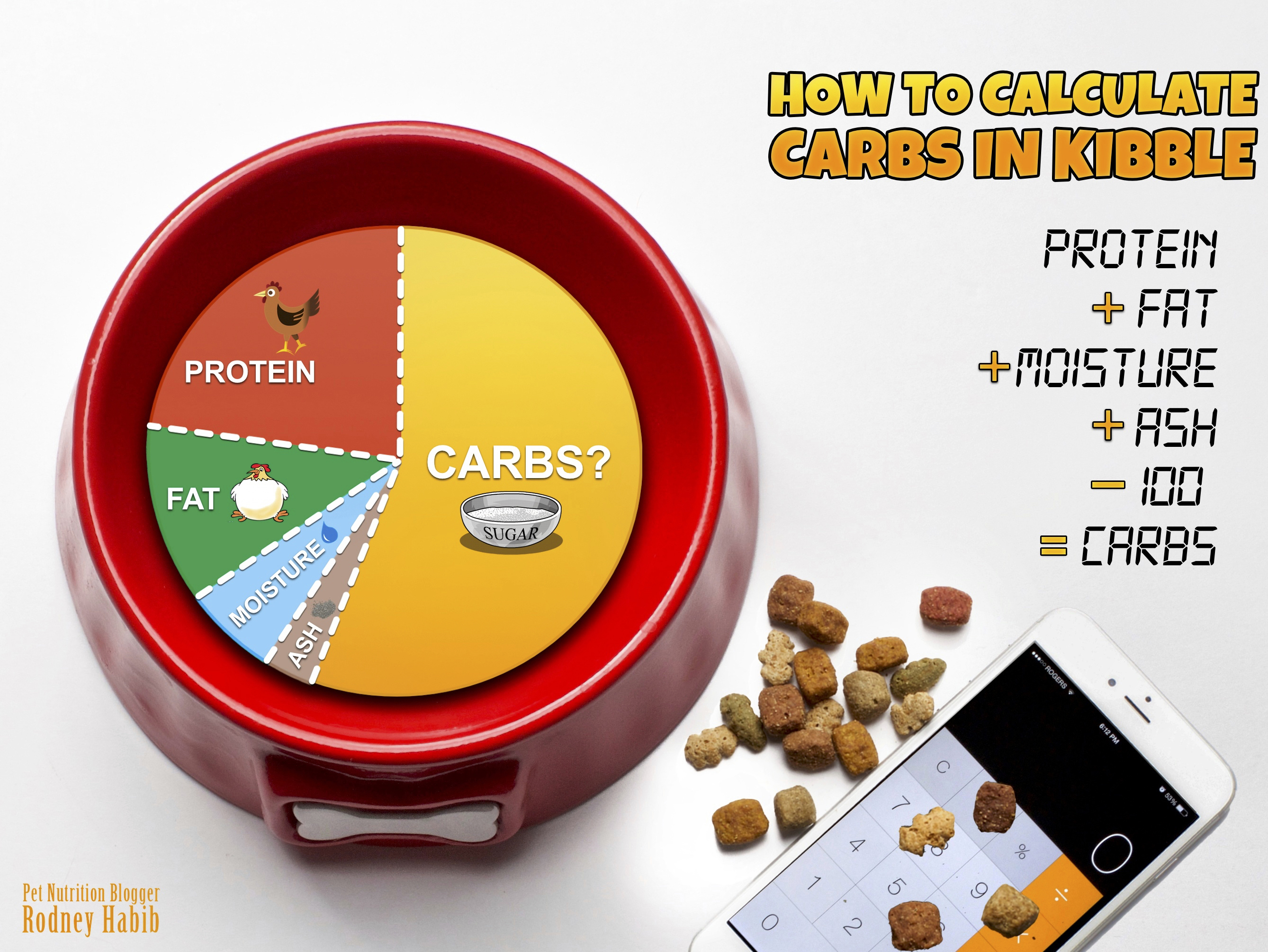 Calculate Carbs In Dog Food